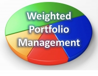 Metal Portfolio Weightings