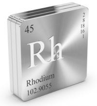 FREE E-book - Rhodium Explosive Investment Picture