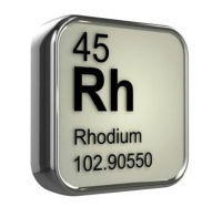 Rhodium, Investment Examination of a Rare Metal by IPM Group