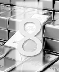 8 Dynamics Silver Reality To Rising Prices